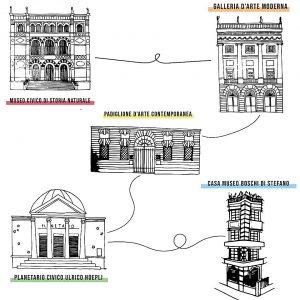 distretto museale porta venezia